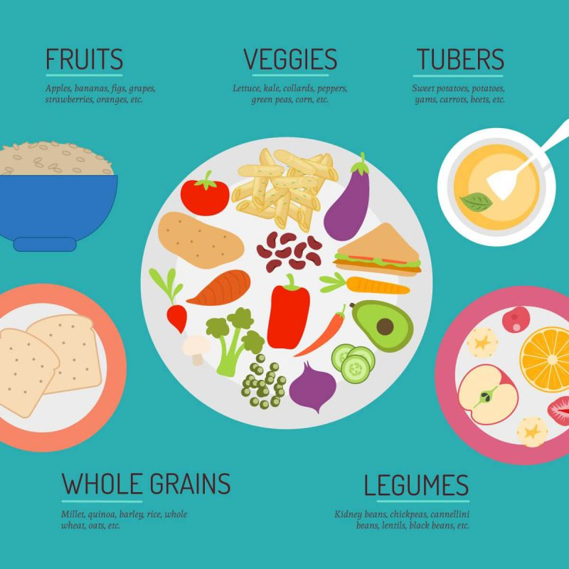 FOK_what-to-eat-infographic-square